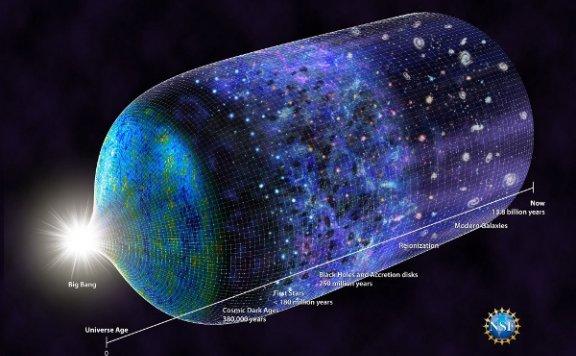 暗能量仍是宇宙最大谜题