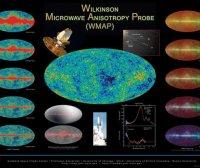 宇宙到底有多重?