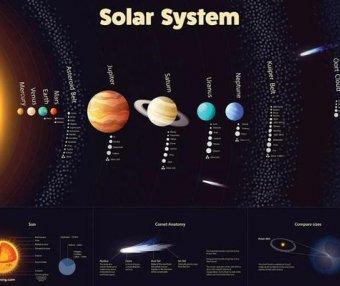 太阳和其他行星有多重?