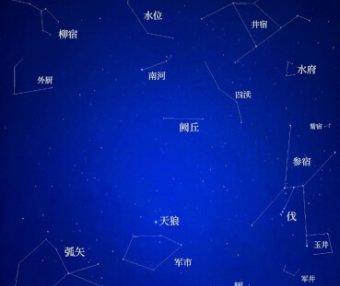 解读中国古代星空文化中的冬季星空