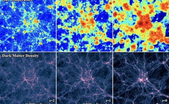 宇宙越来越热,过去100亿年里温度升高10倍!