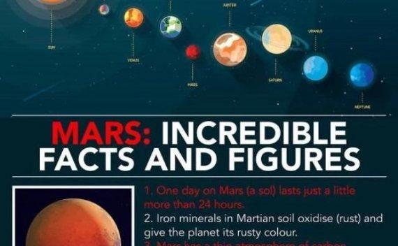 火星上可能曾有条流淌十万年的河流首个证据