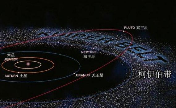 柯伊伯带有巨大行星吗?揭秘柯伊伯带之谜