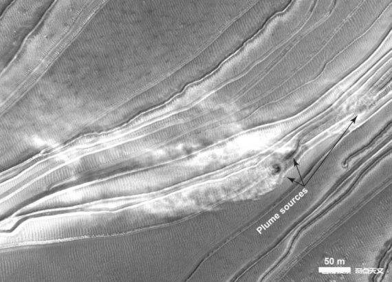 火星沙丘季节性动态活动的证据