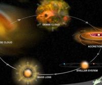 【APC科普】太阳系:我们的栖身之所、我们的起源