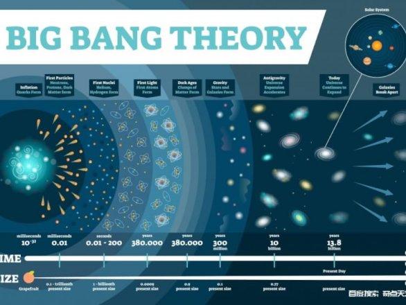宇宙中有多少原子?