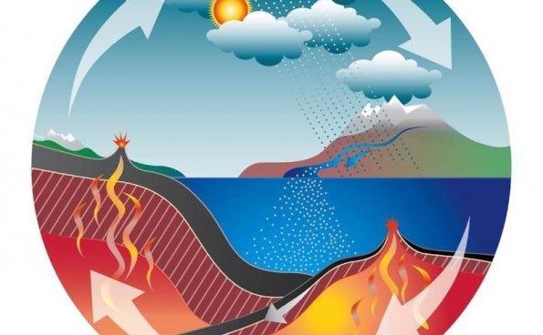 寻找外星生命:岩石如何影响系外行星的宜居性