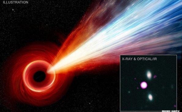 钱卓拉发现早期宇宙的黑洞喷出异常长的喷流