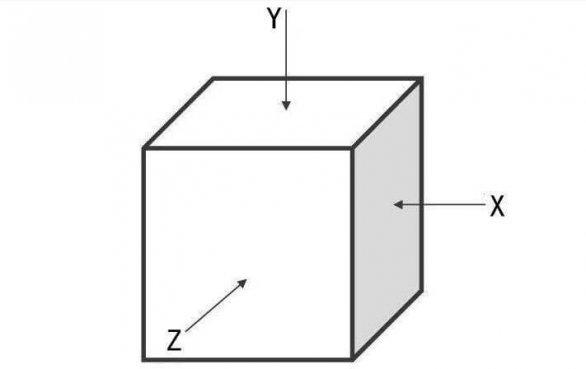 如果把100斤的实心铁球,沉入最深的海底,铁球会被压变形吗?