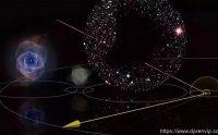 3.3亿光年只有60个星系,牧夫座空洞是怎麽形成的?