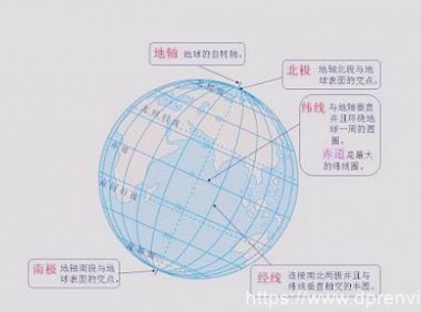 如果有个人站在地球的北极点上,他会感觉到自己是在原地旋转吗?