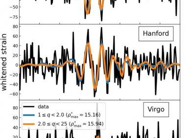 重力波事件中的最重黑洞可能存在吗?