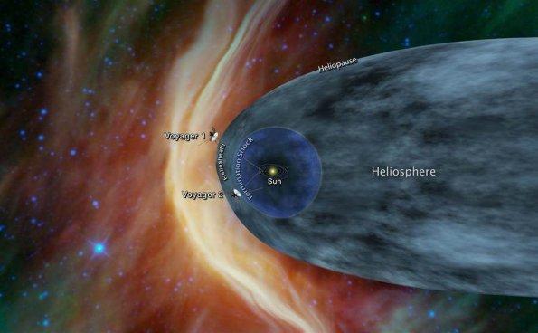 【腦洞系列】既然太陽系是一個平面,如果航天器垂直飛,不就突破太陽系了