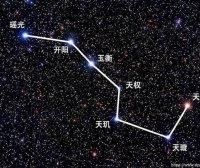 北斗七星有多大?与地球的距离有多远?