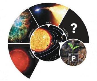 利用地质学来帮助天文学家找到可居住的行星