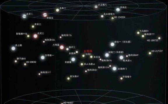 地球正高速穿越星际空间,每秒快到600公里,为何我们却感受不到
