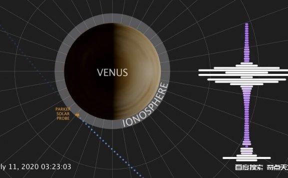 帕克太阳探测器揭露金星电离层与太阳周期的关系