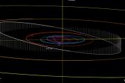 2021/06/07 小行星 (171381) 台北抵达近地点