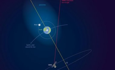 地球的大气层延伸到月球甚至更远:重新定义的地球大气层边界