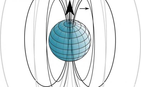 地球磁场具有2亿年周期的进一步证据