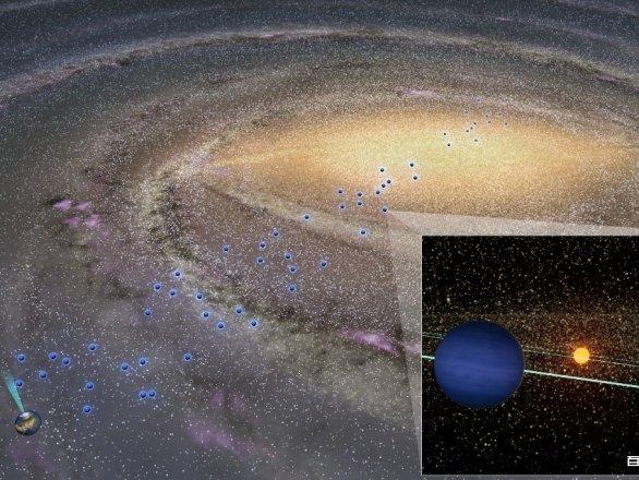 系外行星都会分布在银河系何处?