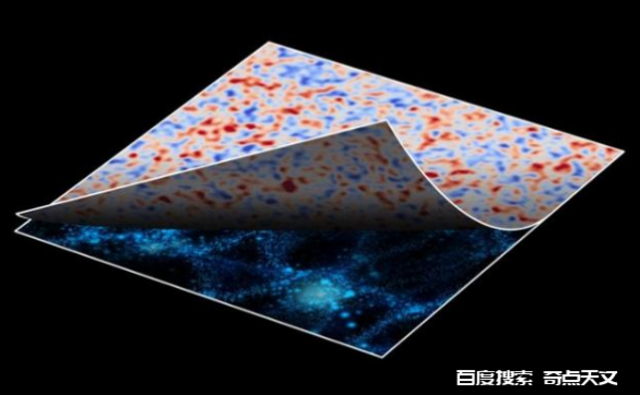 宇宙的实际形状